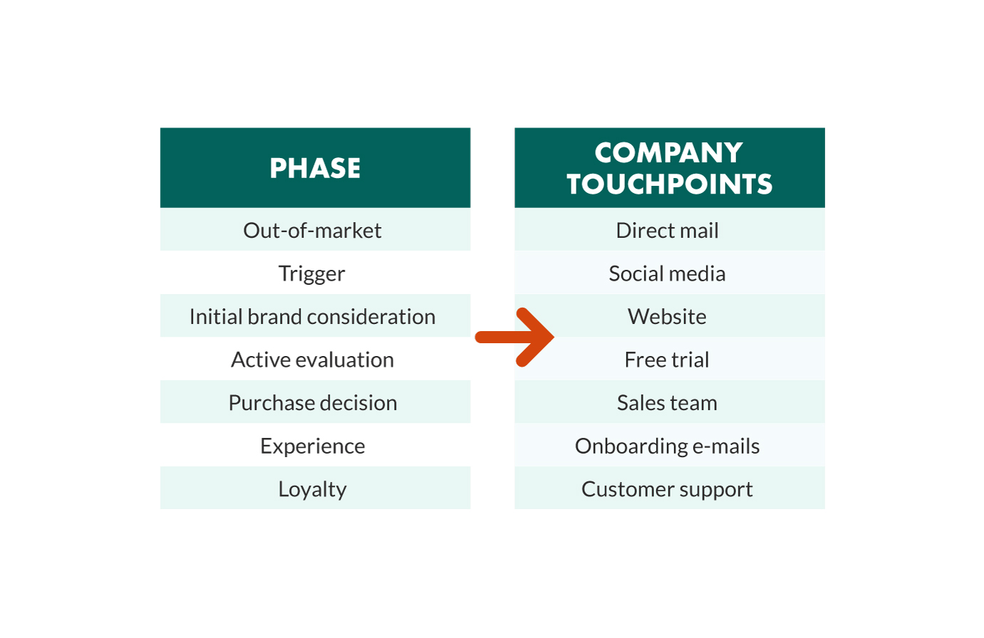 company-touchpoints.jpg